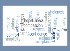 Wellness Images Word Cloud